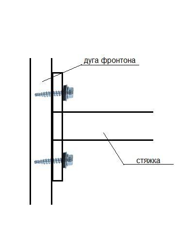 Рис.5 Схема креплений.